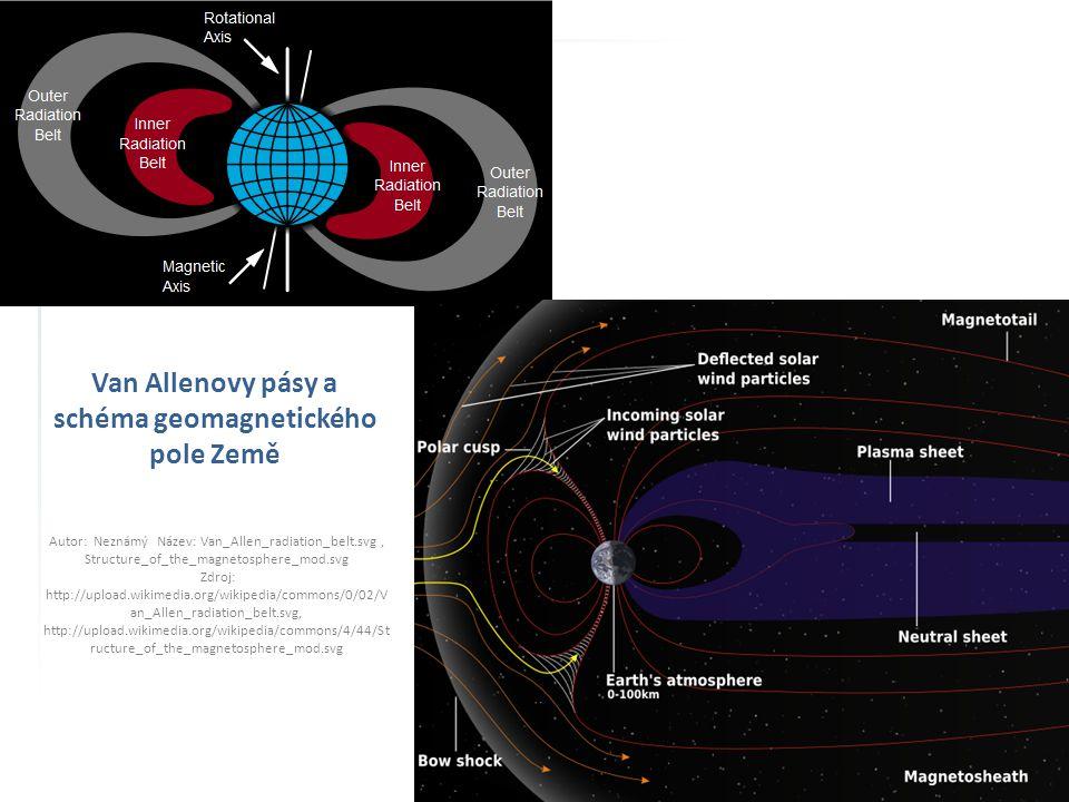 Van Allenovy pásy a schéma geomagnetického pole Země Autor: Neznámý Název: Van_Allen_radiation_belt.svg, Structure_of_the_magnetosphere_mod.svg Zdroj: