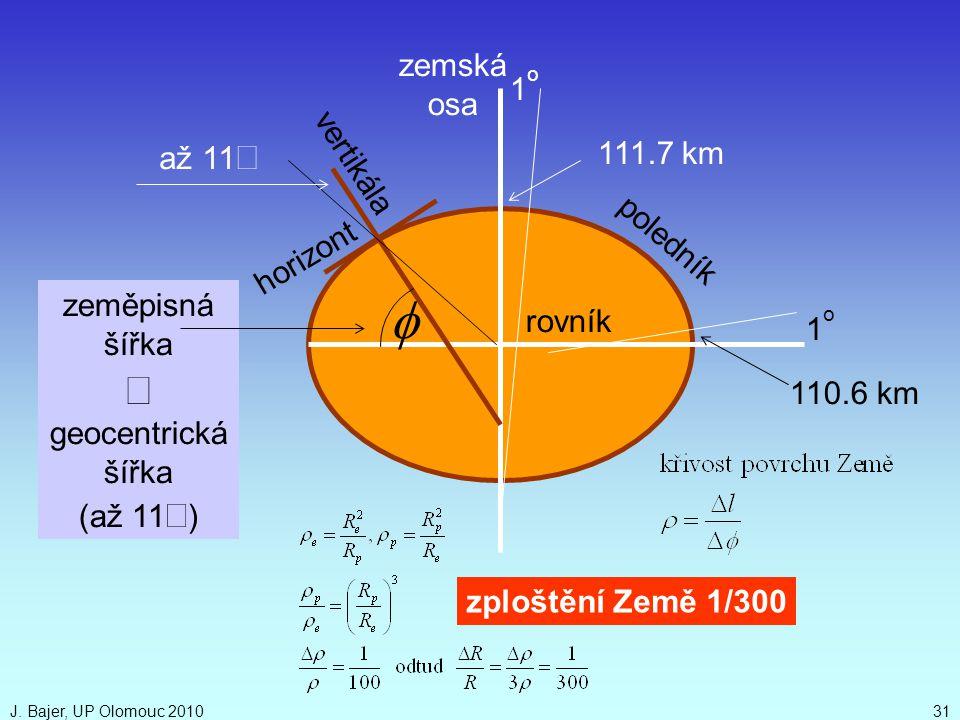 J. Bajer, UP Olomouc 201031 zemská osa 1o1o vertikála zeměpisná šířka  geocentrická šířka (až 11  )  horizont 1o1o 111.7 km 110.6 km rovník polední