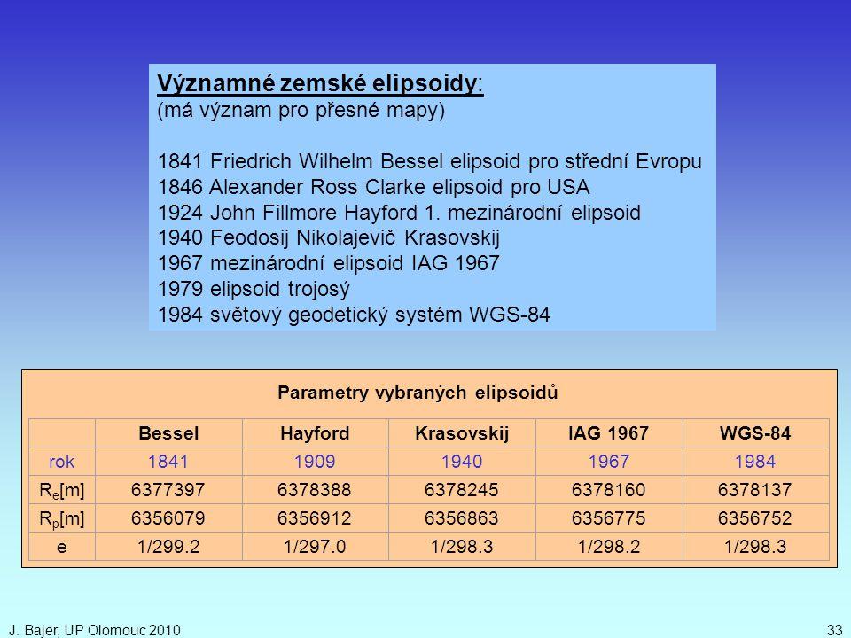 J. Bajer, UP Olomouc 201033 Parametry vybraných elipsoidů BesselHayfordKrasovskijIAG 1967WGS-84 rok18411909194019671984 R e [m]63773976378388637824563