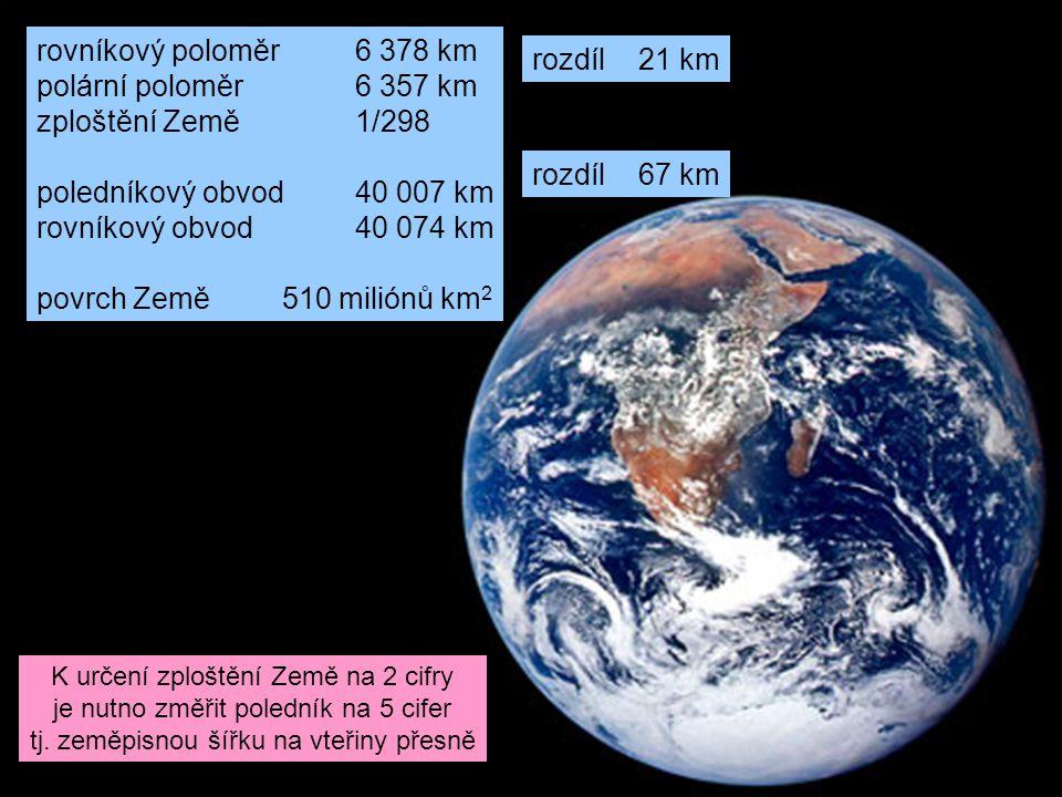 J. Bajer, UP Olomouc 201034 rovníkový poloměr 6 378 km polární poloměr 6 357 km zploštění Země 1/298 poledníkový obvod 40 007 km rovníkový obvod 40 07