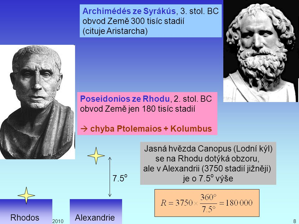J. Bajer, UP Olomouc 20108 Poseidonios ze Rhodu, 2. stol. BC obvod Země jen 180 tisíc stadií  chyba Ptolemaios + Kolumbus Jasná hvězda Canopus (Lodní