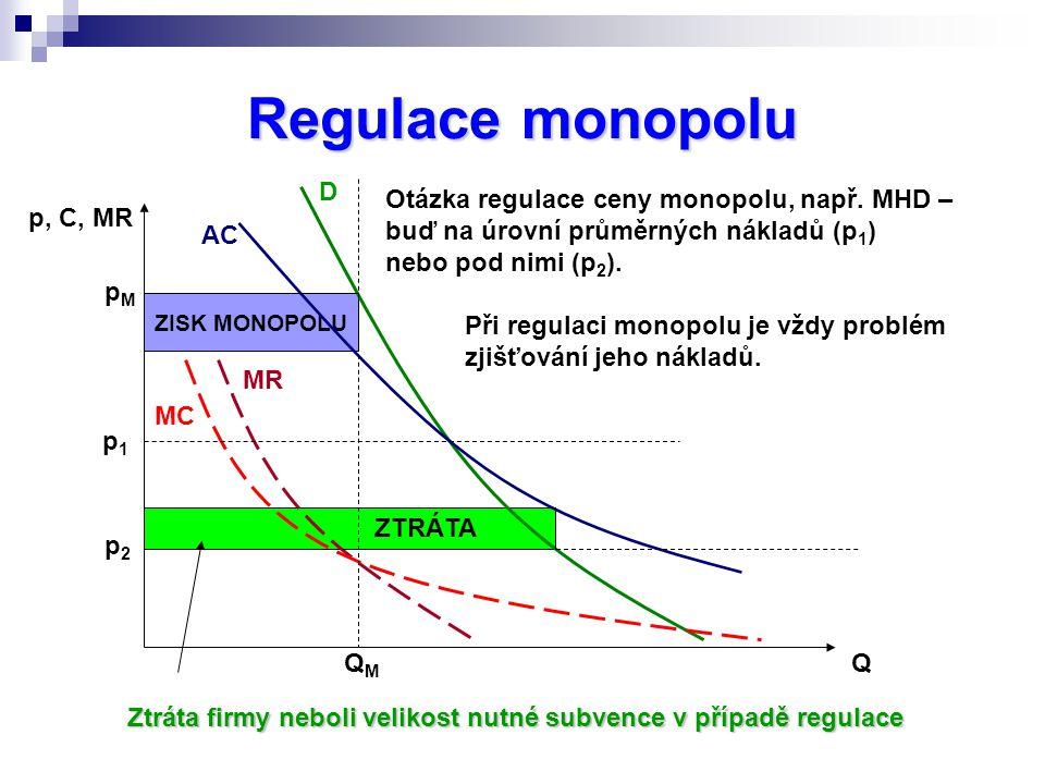 ZTRÁTA ZISK MONOPOLU Regulace monopolu D AC MR MC Otázka regulace ceny monopolu, např. MHD – buď na úrovní průměrných nákladů (p 1 ) nebo pod nimi (p