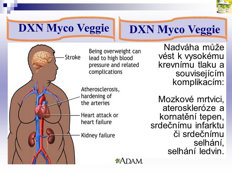 Nadváha může vést k vysokému krevnímu tlaku a souvisejícím komplikacím: Mozkové mrtvici, ateroskleróze a kornatění tepen, srdečnímu infarktu či srdečn