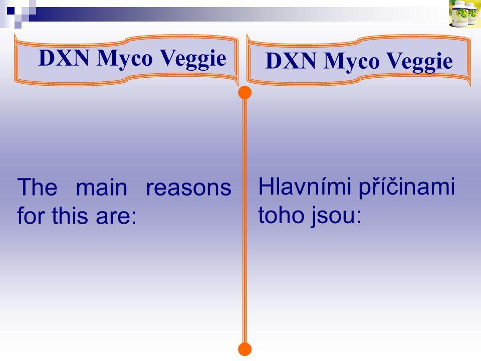 DXN Myco Veggie Hlavními příčinami toho jsou: The main reasons for this are: