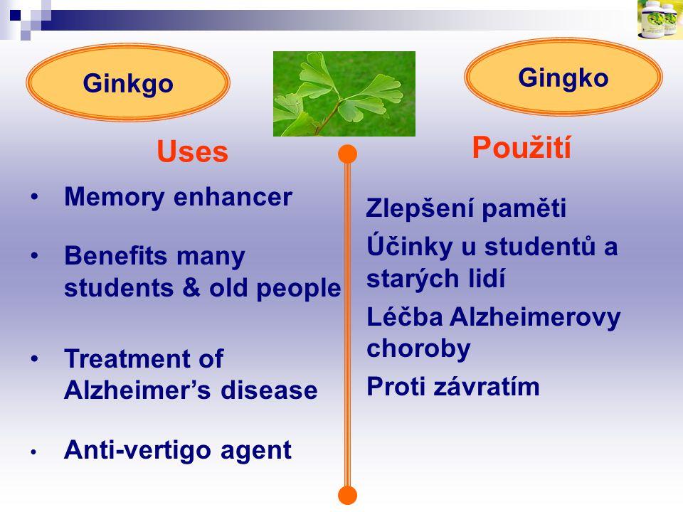 Použití Uses Memory enhancer Benefits many students & old people Treatment of Alzheimer's disease Anti-vertigo agent Zlepšení paměti Účinky u studentů