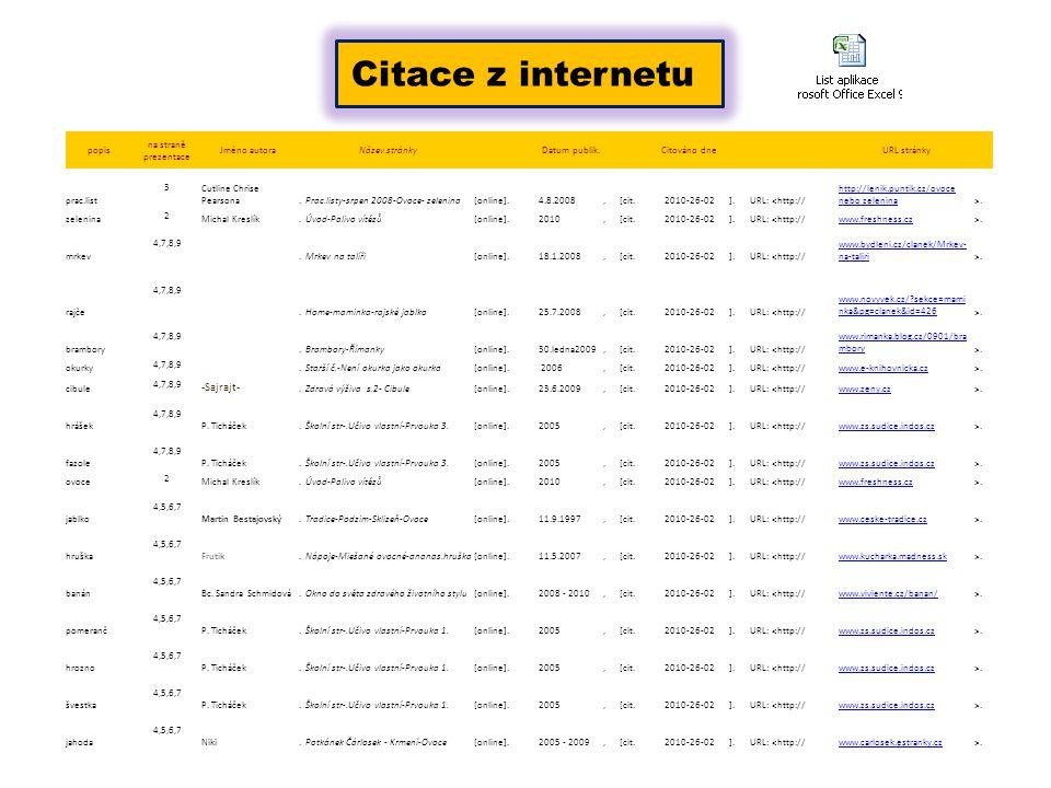 Citace z internetu popis na straně prezentace Jméno autora Název stránky Datum publik. Citováno dne URL stránky prac.list 3 Cutline Chrise Pearsona.Pr