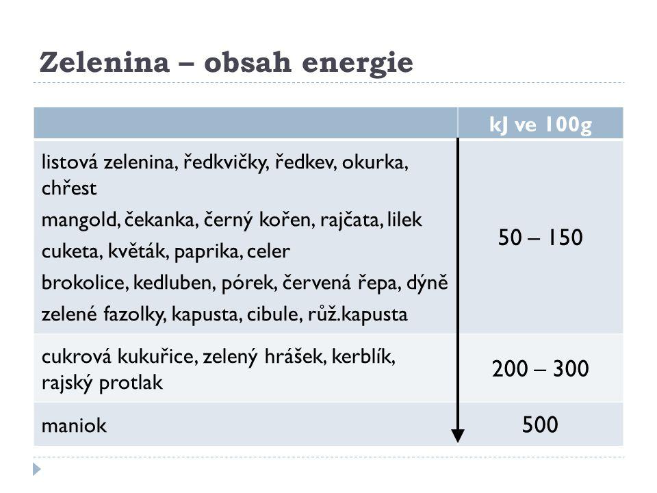 Zelenina – obsah energie kJ ve 100g listová zelenina, ředkvičky, ředkev, okurka, chřest mangold, čekanka, černý kořen, rajčata, lilek cuketa, květák,