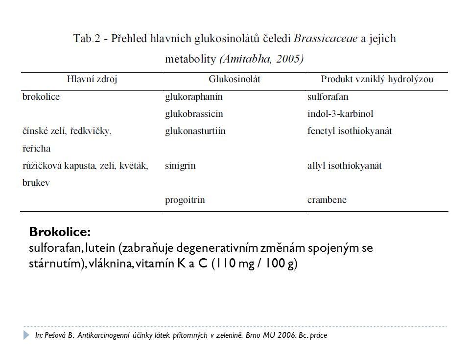 In: Pešová B. Antikarcinogenní účinky látek přítomných v zelenině. Brno MU 2006. Bc. práce Brokolice: sulforafan, lutein (zabraňuje degenerativním změ