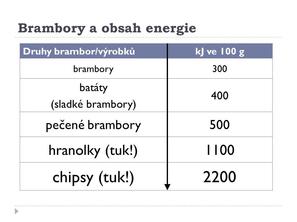 Brambory a obsah energie Druhy brambor/výrobkůkJ ve 100 g brambory300 batáty (sladké brambory) 400 pečené brambory500 hranolky (tuk!)1100 chipsy (tuk!