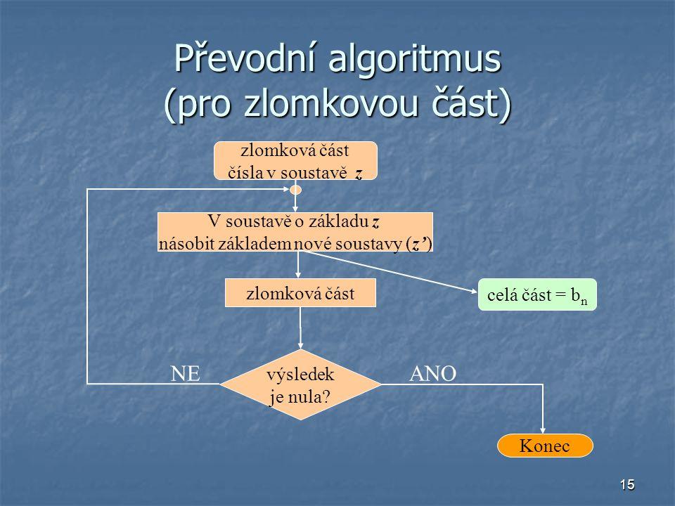 15 Převodní algoritmus (pro zlomkovou část) zlomková část čísla v soustavě z V soustavě o základu z násobit základem nové soustavy (z') zlomková část výsledek je nula.