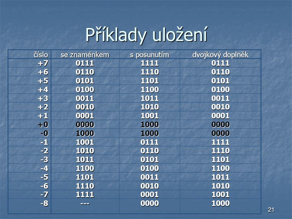 21 Příklady uložení číslo se znaménkem s posunutím dvojkový doplněk +7011111110111 +6011011100110 +5010111010101 +4010011000100 +3001110110011 +200101