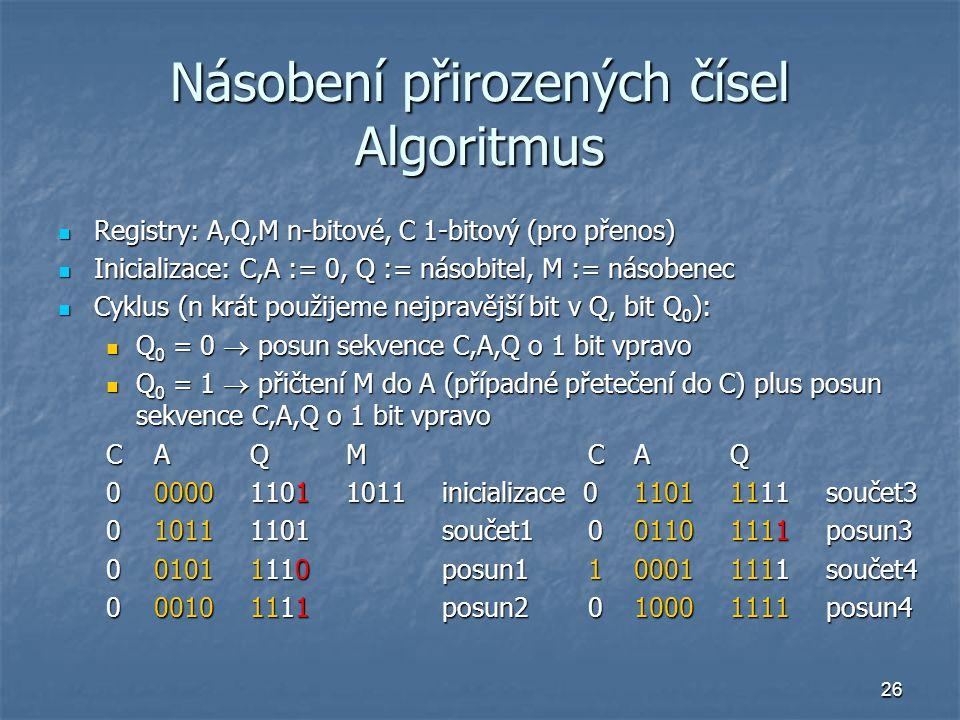26 Násobení přirozených čísel Algoritmus Registry: A,Q,M n-bitové, C 1-bitový (pro přenos) Registry: A,Q,M n-bitové, C 1-bitový (pro přenos) Inicializace: C,A := 0, Q := násobitel, M := násobenec Inicializace: C,A := 0, Q := násobitel, M := násobenec Cyklus (n krát použijeme nejpravější bit v Q, bit Q 0 ): Cyklus (n krát použijeme nejpravější bit v Q, bit Q 0 ): Q 0 = 0  posun sekvence C,A,Q o 1 bit vpravo Q 0 = 0  posun sekvence C,A,Q o 1 bit vpravo Q 0 = 1  přičtení M do A (případné přetečení do C) plus posun sekvence C,A,Q o 1 bit vpravo Q 0 = 1  přičtení M do A (případné přetečení do C) plus posun sekvence C,A,Q o 1 bit vpravo CAQM CAQ 0000011011011inicializace 011011111součet3 010111101součet1 001101111posun3 001011110posun1 100011111součet4 000101111posun2 010001111posun4