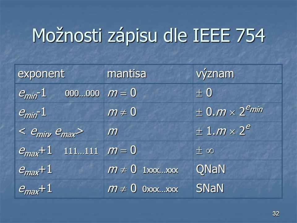 32 Možnosti zápisu dle IEEE 754 exponentmantisavýznam e min -1 000…000 m  0m  0m  0m  0  0 0 0 0 e min -1 m  0m  0m  0m  0  0.m  2 e min m  1.m  2 e e max +1 111…111 m  0m  0m  0m  0      e max +1 m  0 1xxx…xxx QNaN e max +1 m  0 0xxx…xxx SNaN