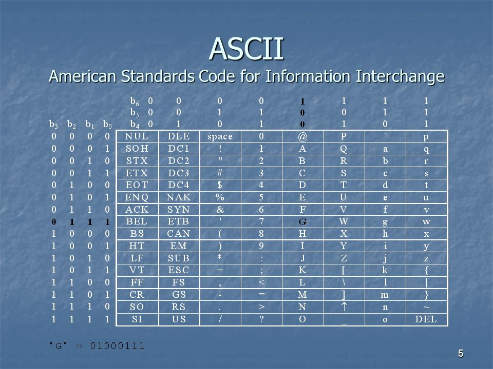 5 ASCII American Standards Code for Information Interchange