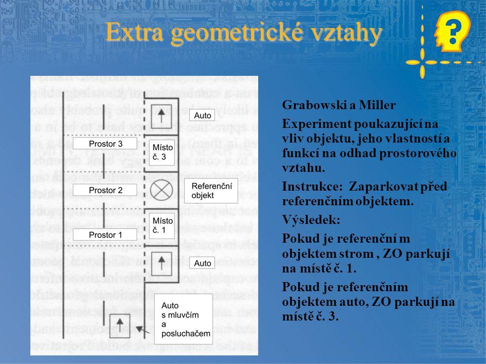 Grabowski a Miller Experiment poukazující na vliv objektu, jeho vlastností a funkcí na odhad prostorového vztahu. Instrukce: Zaparkovat před referenčn