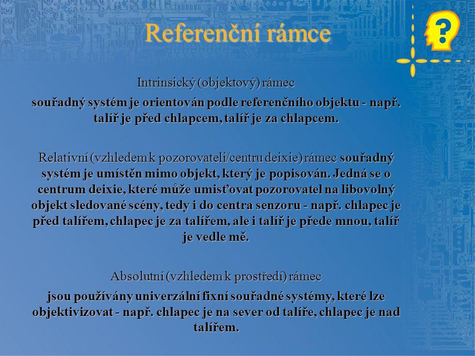 Intrinsický (objektový) rámec souřadný systém je orientován podle referenčního objektu - např. talíř je před chlapcem, talíř je za chlapcem. Relativní