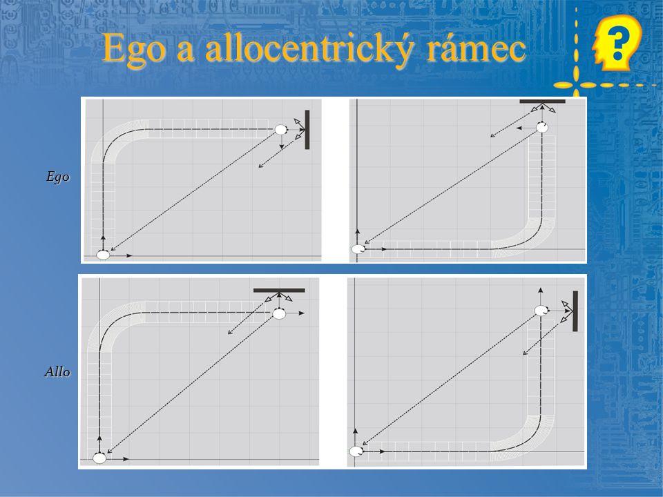 .. Ego a allocentrický rámec Ego Allo