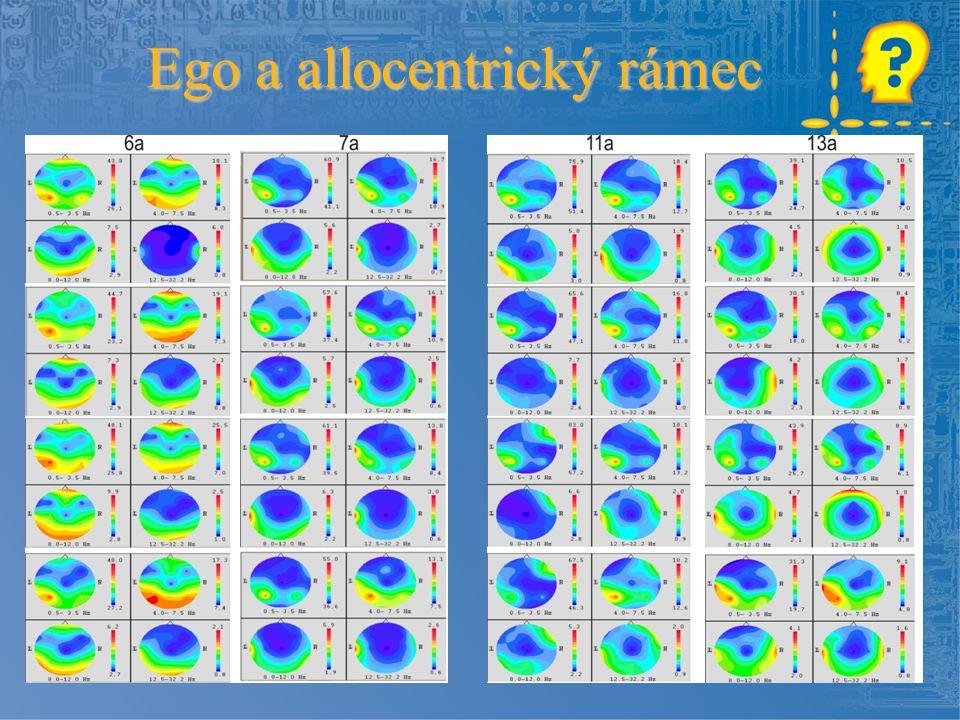 Ego a allocentrický rámec