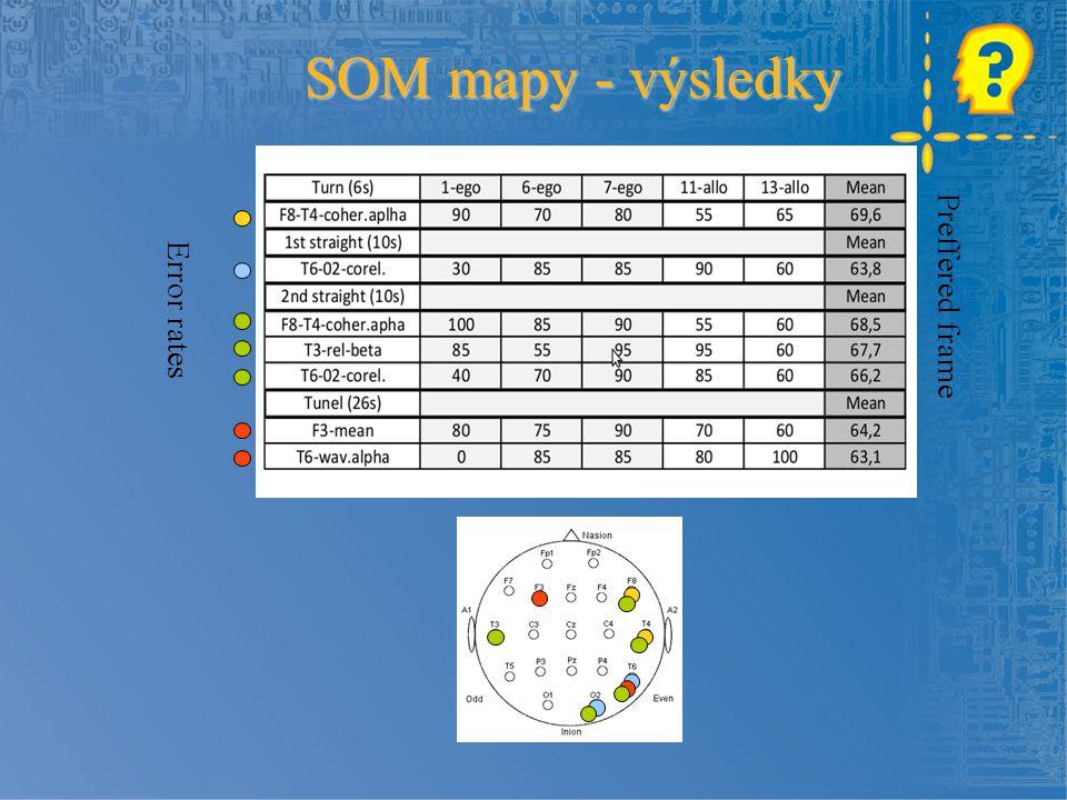 Error rates Preffered frame SOM mapy - výsledky