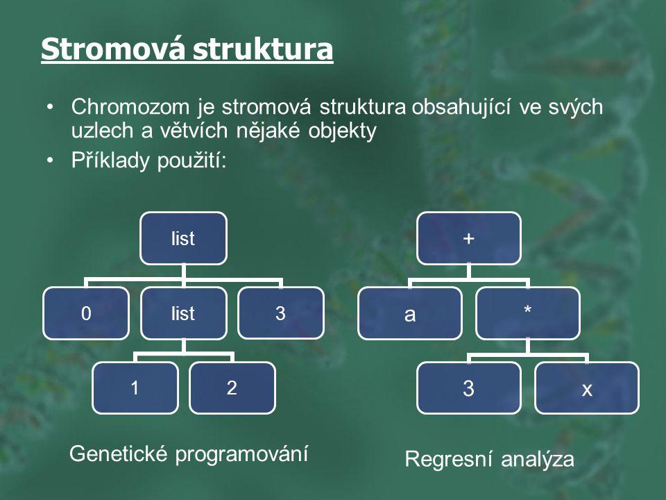 Stromová struktura Chromozom je stromová struktura obsahující ve svých uzlech a větvích nějaké objekty Příklady použití: + a* 3x list 0 12 3 Genetické programování Regresní analýza