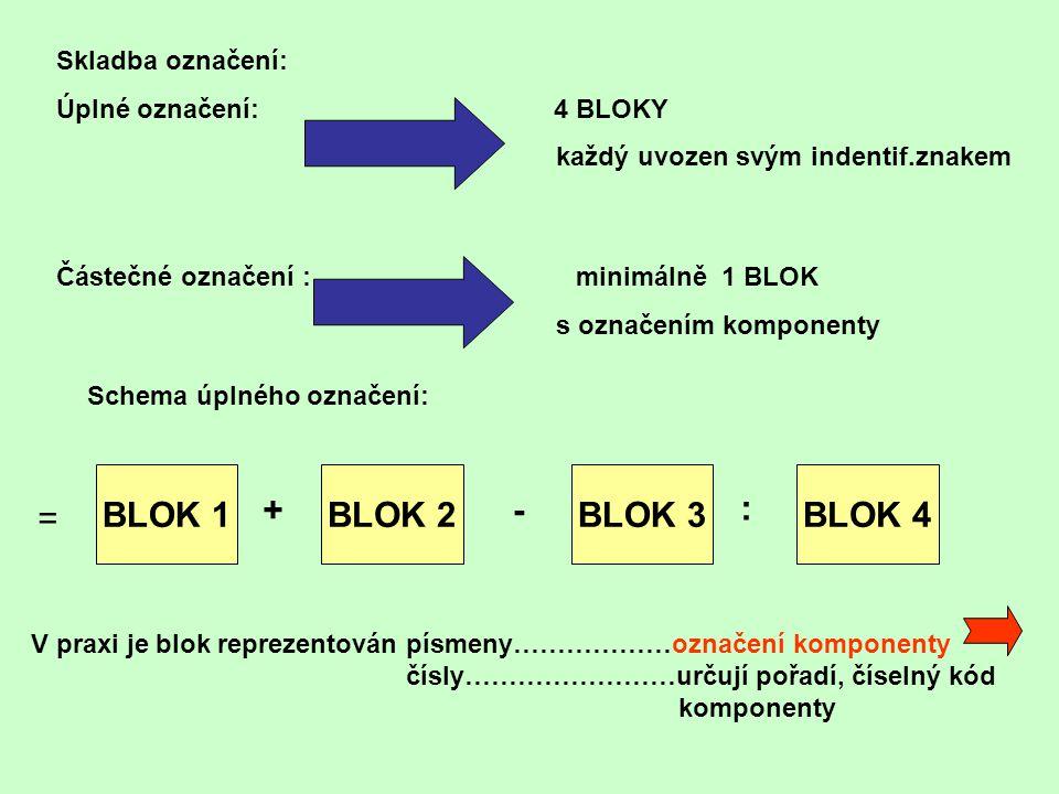 Skladba označení: Úplné označení: 4 BLOKY každý uvozen svým indentif.znakem Částečné označení : minimálně 1 BLOK s označením komponenty BLOK 1BLOK 2BL