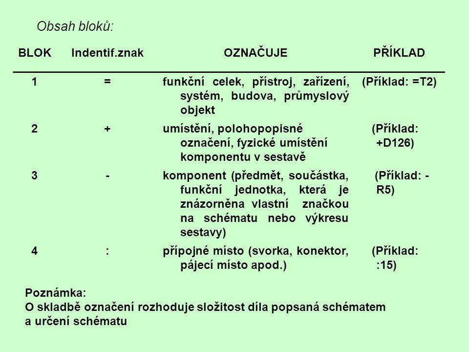 Poznámka: O skladbě označení rozhoduje složitost díla popsaná schématem a určení schématu BLOKIndentif.znakOZNAČUJEPŘÍKLAD 1=funkční celek, přístroj,