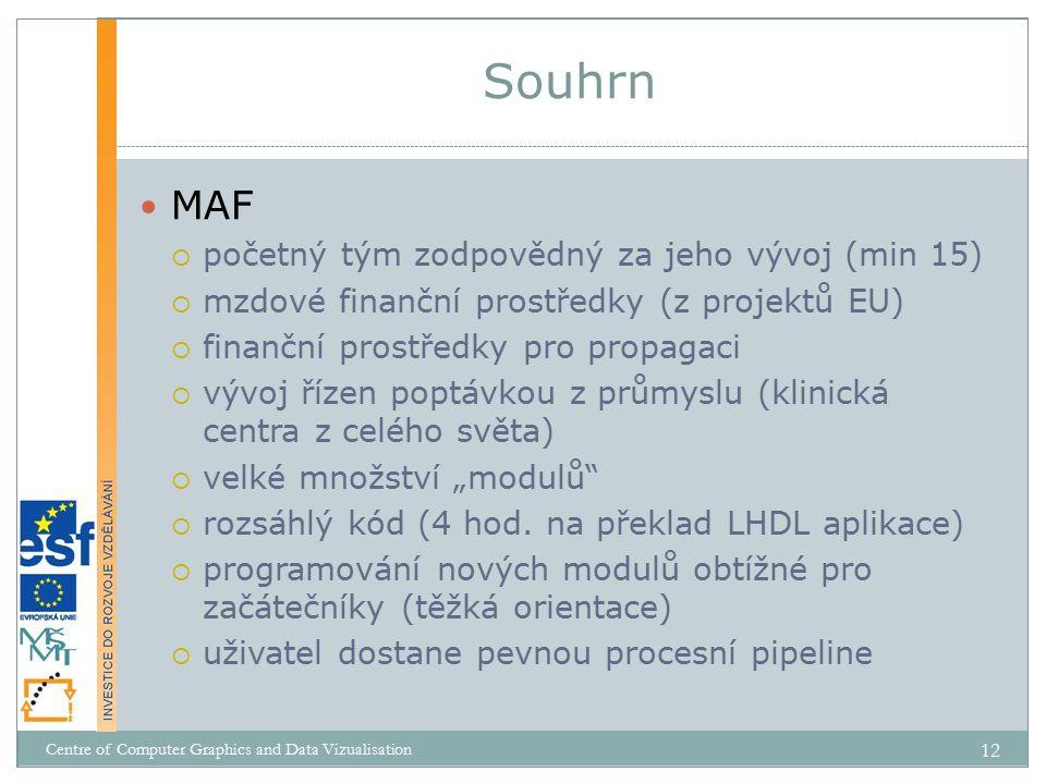 """MAF  početný tým zodpovědný za jeho vývoj (min 15)  mzdové finanční prostředky (z projektů EU)  finanční prostředky pro propagaci  vývoj řízen poptávkou z průmyslu (klinická centra z celého světa)  velké množství """"modulů  rozsáhlý kód (4 hod."""