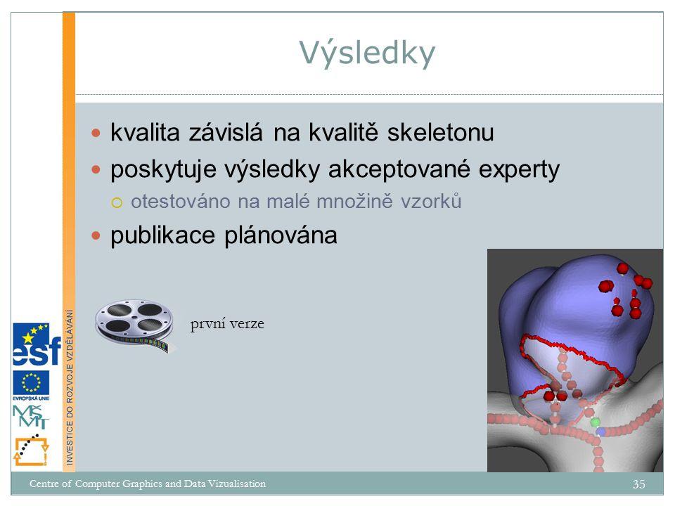 kvalita závislá na kvalitě skeletonu poskytuje výsledky akceptované experty  otestováno na malé množině vzorků publikace plánována Výsledky Centre of