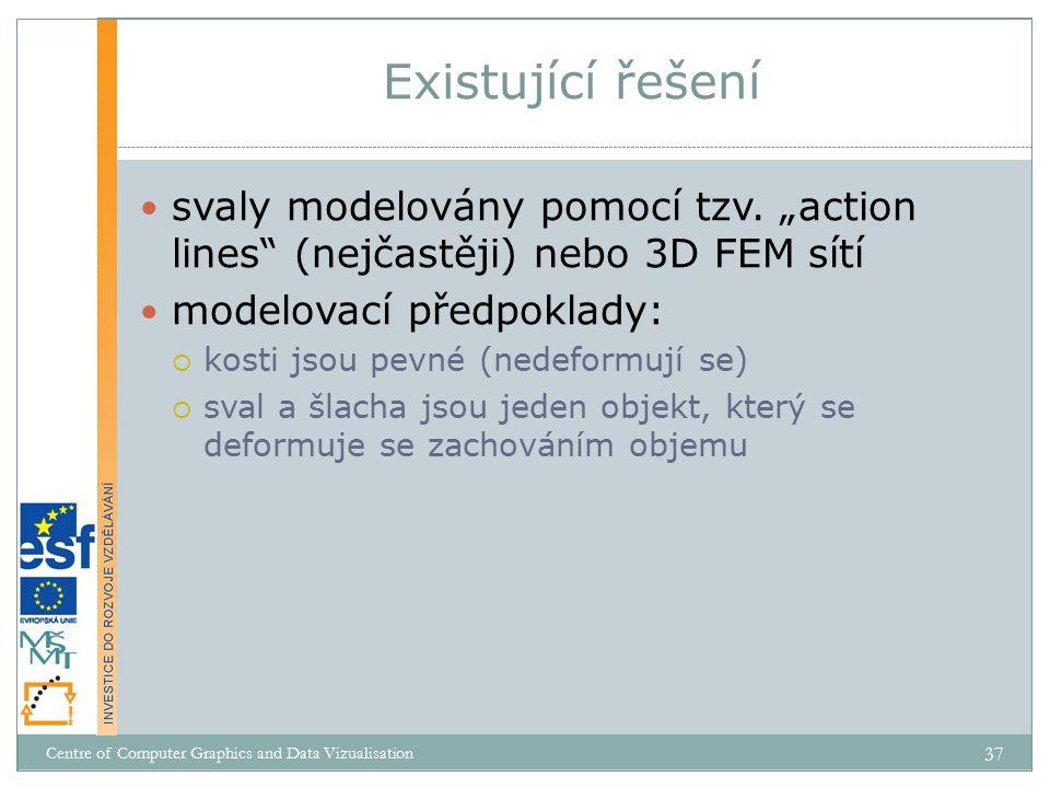 """svaly modelovány pomocí tzv. """"action lines"""" (nejčastěji) nebo 3D FEM sítí modelovací předpoklady:  kosti jsou pevné (nedeformují se)  sval a šlacha"""