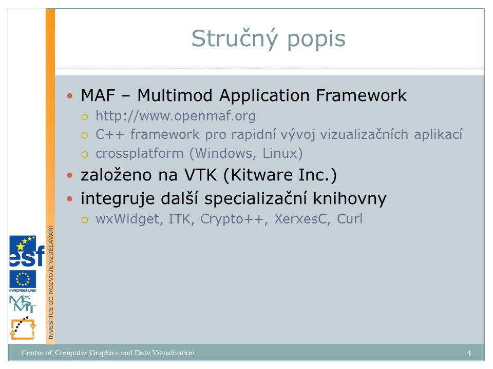 MAF – Multimod Application Framework  http://www.openmaf.org  C++ framework pro rapidní vývoj vizualizačních aplikací  crossplatform (Windows, Linu