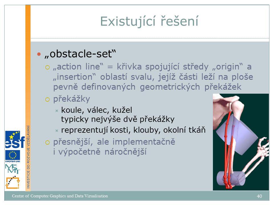 """""""obstacle-set""""  """"action line"""" = křivka spojující středy """"origin"""" a """"insertion"""" oblastí svalu, jejíž části leží na ploše pevně definovaných geometrick"""