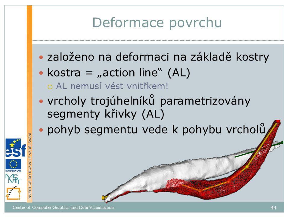 """založeno na deformaci na základě kostry kostra = """"action line"""" (AL)  AL nemusí vést vnitřkem! vrcholy trojúhelníků parametrizovány segmenty křivky (A"""