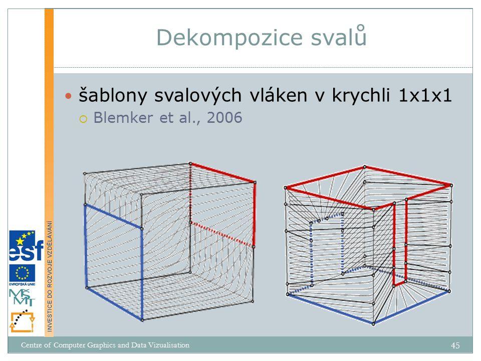 šablony svalových vláken v krychli 1x1x1  Blemker et al., 2006 Dekompozice svalů Centre of Computer Graphics and Data Vizualisation 45