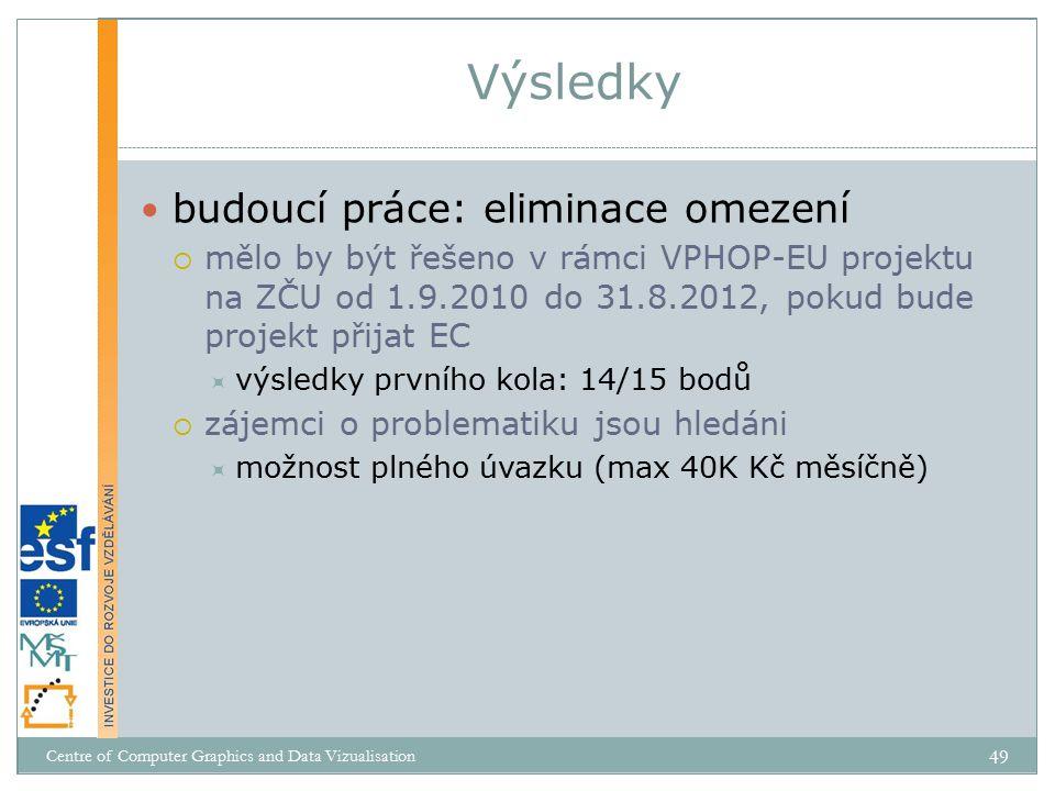 budoucí práce: eliminace omezení  mělo by být řešeno v rámci VPHOP-EU projektu na ZČU od 1.9.2010 do 31.8.2012, pokud bude projekt přijat EC  výsled
