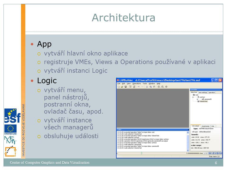 App  vytváří hlavní okno aplikace  registruje VMEs, Views a Operations používané v aplikaci  vytváří instanci Logic Logic  vytváří menu, panel nástrojů, postranní okna, ovladač času, apod.
