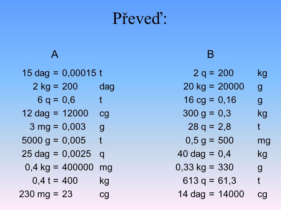 Převeď: 15 dag = 2 kg = 6 q = 12 dag = 3 mg = 5000 g = 25 dag = 0,4 kg = 0,4 t = 230 mg = 0,00015 200 0,6 12000 0,003 0,005 0,0025 400000 400 23 2 q =