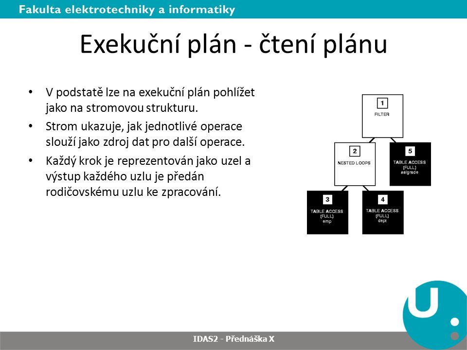Exekuční plán - čtení plánu V podstatě lze na exekuční plán pohlížet jako na stromovou strukturu. Strom ukazuje, jak jednotlivé operace slouží jako zd