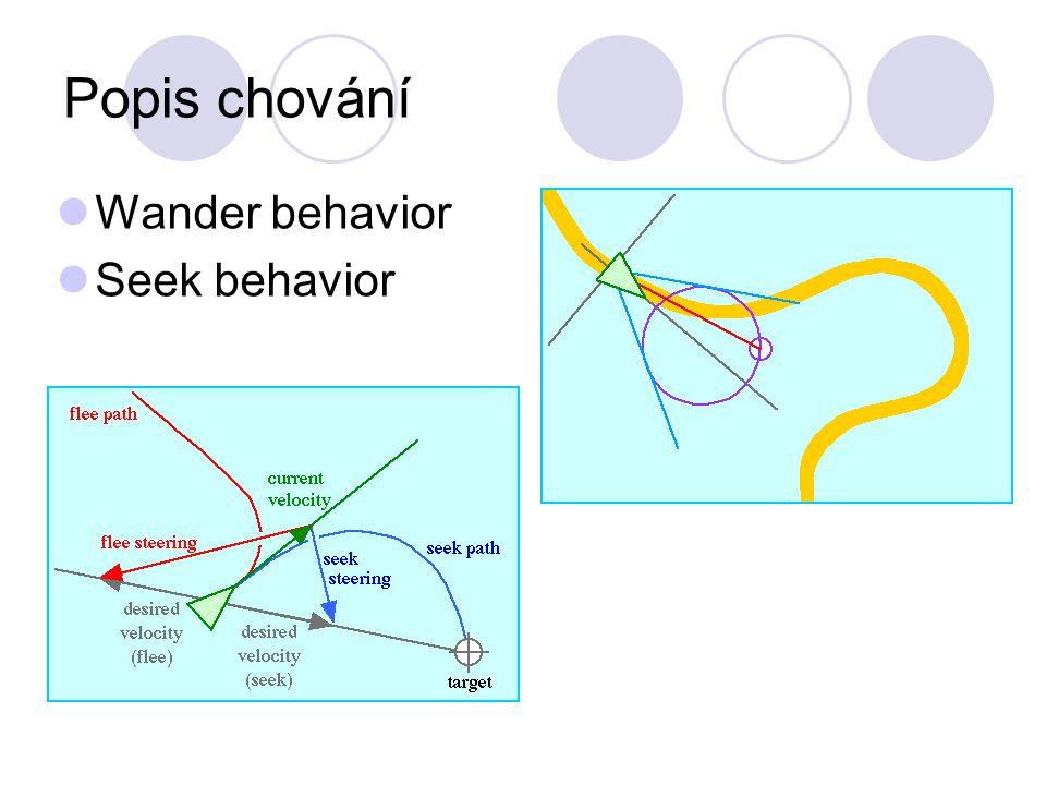 Popis chování Wander behavior Seek behavior