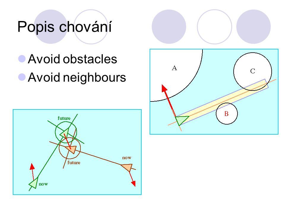Popis chování Pathway behavior