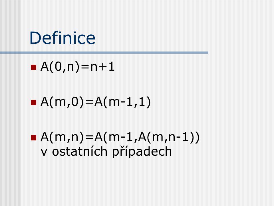 Definice A(0,n)=n+1 A(m,0)=A(m-1,1) A(m,n)=A(m-1,A(m,n-1)) v ostatních případech