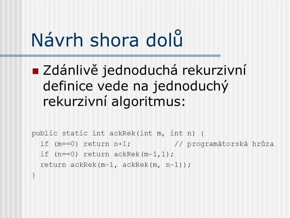 Návrh shora dolů Zdánlivě jednoduchá rekurzivní definice vede na jednoduchý rekurzivní algoritmus: public static int ackRek(int m, int n) { if (m==0)