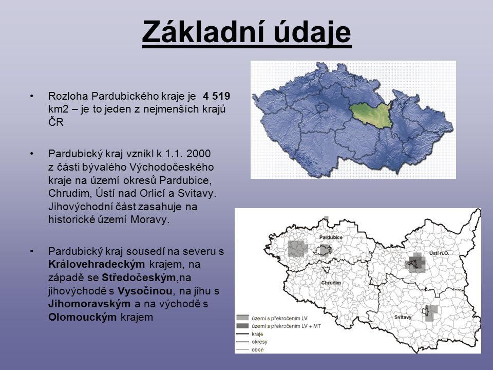 Pardubický kraj (Fyzicko - geografická sféra) zpracoval: Marek Hoffmann