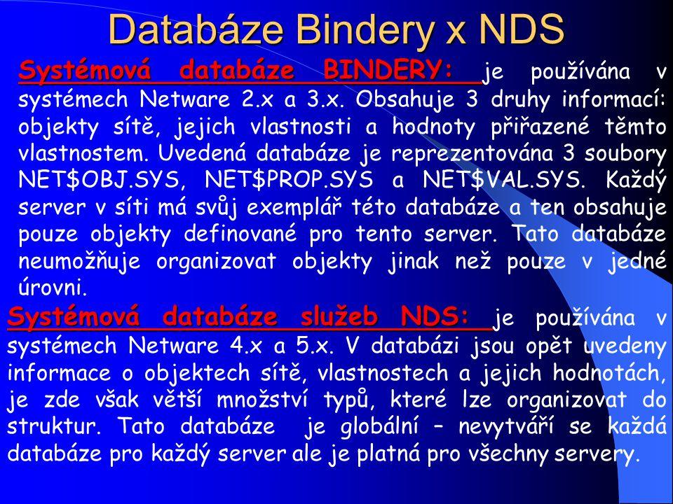 Databáze Bindery x NDS Systémová databáze BINDERY: Systémová databáze BINDERY: je používána v systémech Netware 2.x a 3.x.