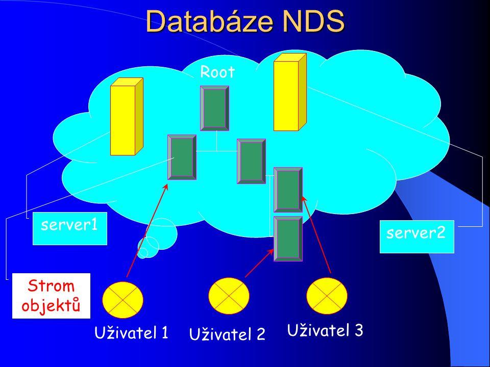 Databáze NDS Uživatel 1 Uživatel 2 Uživatel 3 server1 server2 Strom objektů Root
