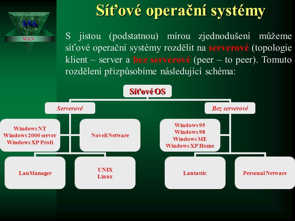 Ing. Zdeněk Votruba LVALVA Vzdálené počítačové sítě WAN 3.přednáška3.přednáška