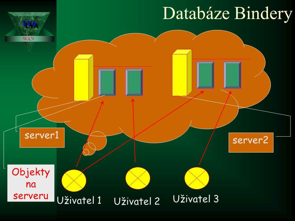 LVALVA Databáze Bindery x NDS Systémová databáze BINDERY: Systémová databáze BINDERY: je používána v systémech Netware 2.x a 3.x. Obsahuje 3 druhy inf