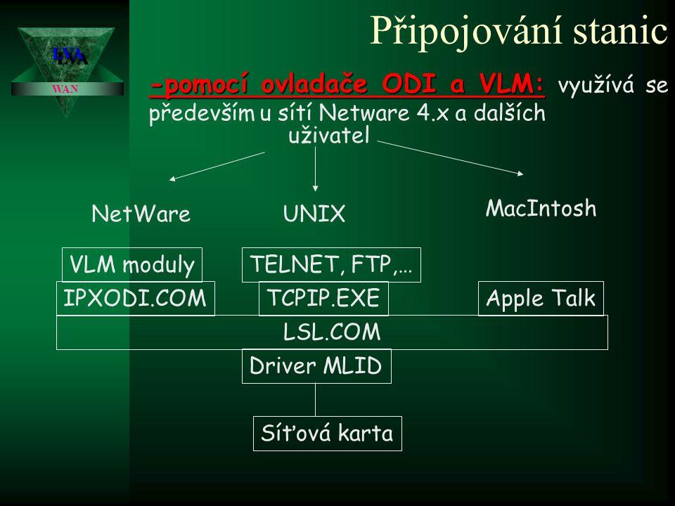 LVALVA WAN Připojování stanic -pomocí ovladače IPX NETx: -pomocí ovladače IPX NETx: využívá se především u sítí Netware 2.x a 3.x.