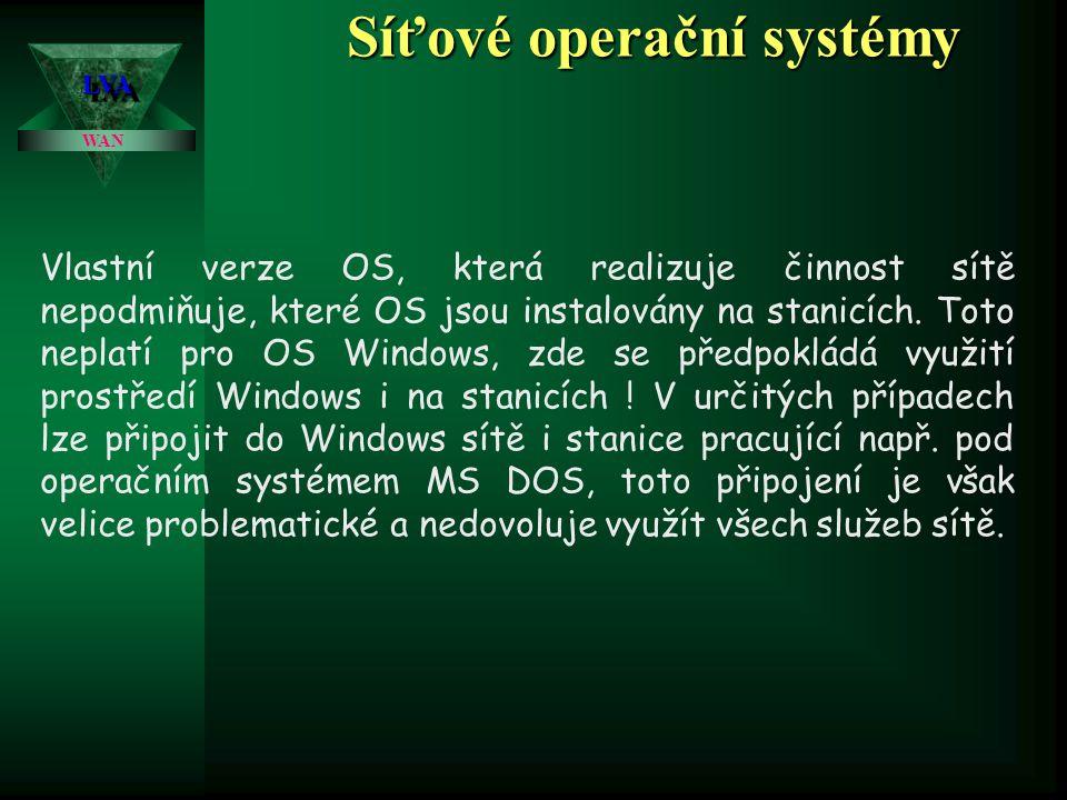 Síťové operační systémy LVALVA WAN Vlastní verze OS, která realizuje činnost sítě nepodmiňuje, které OS jsou instalovány na stanicích.