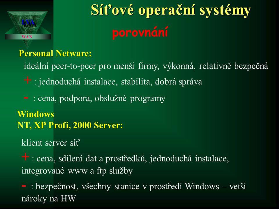 Síťové operační systémy LVALVA WAN porovnání Personal Netware: ideální peer-to-peer pro menší firmy, výkonná, relativně bezpečná + : jednoduchá instalace, stabilita, dobrá správa - : cena, podpora, obslužné programy Windows NT, XP Profi, 2000 Server: klient server síť + : cena, sdílení dat a prostředků, jednoduchá instalace, integrované www a ftp služby - : bezpečnost, všechny stanice v prostředí Windows – vetší nároky na HW