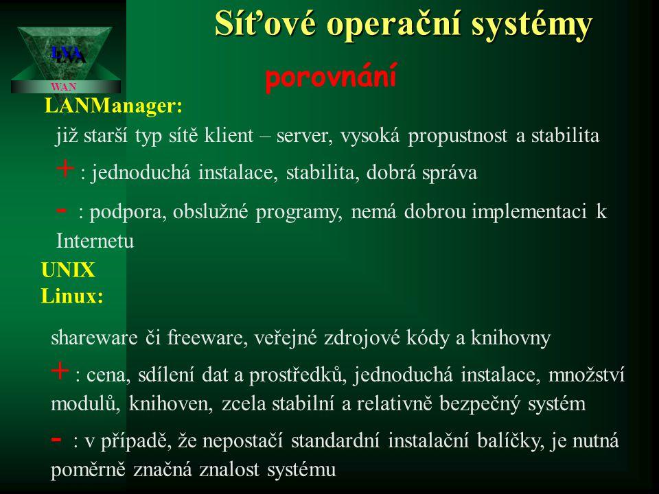 Síťové operační systémy LVALVA WAN porovnání LANManager: již starší typ sítě klient – server, vysoká propustnost a stabilita + : jednoduchá instalace, stabilita, dobrá správa - : podpora, obslužné programy, nemá dobrou implementaci k Internetu UNIX Linux: shareware či freeware, veřejné zdrojové kódy a knihovny + : cena, sdílení dat a prostředků, jednoduchá instalace, množství modulů, knihoven, zcela stabilní a relativně bezpečný systém - : v případě, že nepostačí standardní instalační balíčky, je nutná poměrně značná znalost systému